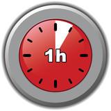 Przelew Sorbnet - czas realizacji