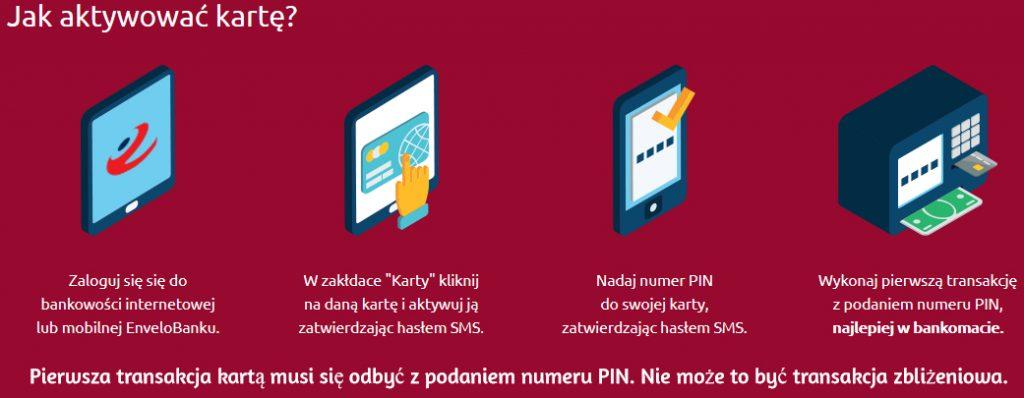 EnveloBank - jak aktywować kartę?